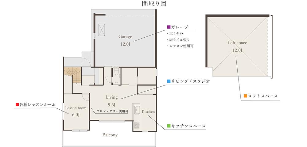 rental space